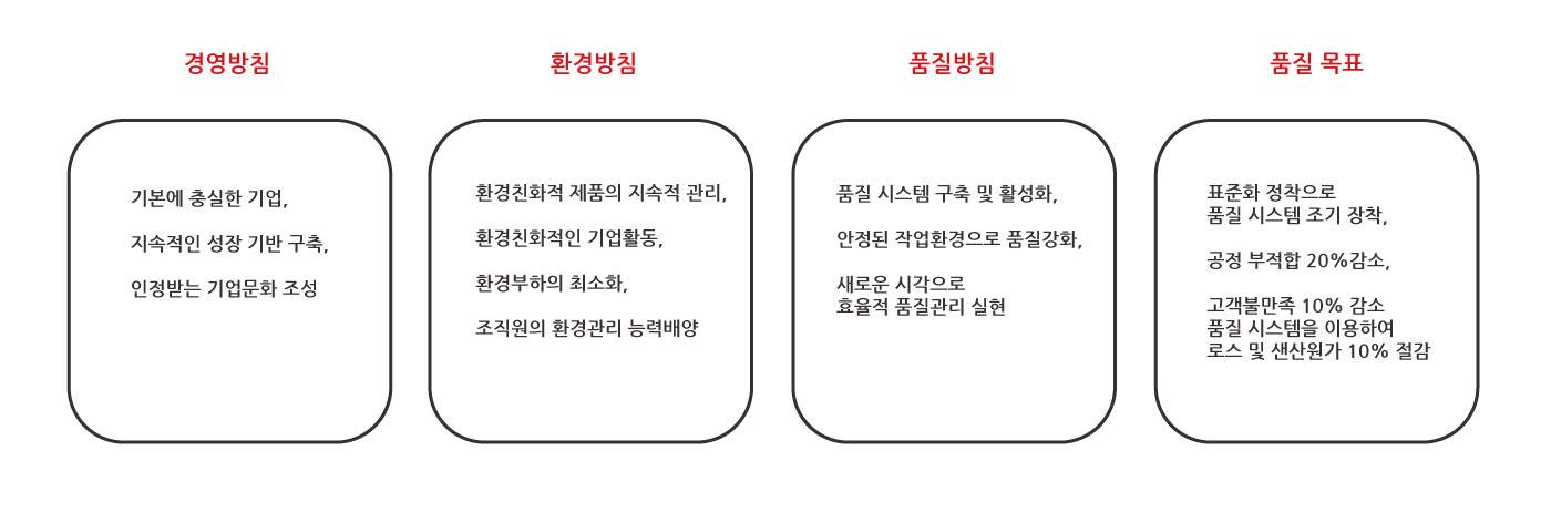 company-policy_kor